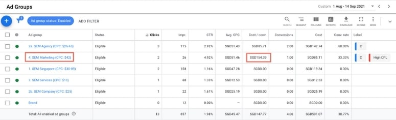 Keywords Research & ROI Projection sample google ads interface